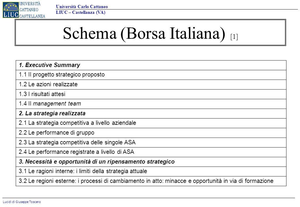Schema (Borsa Italiana) [1]